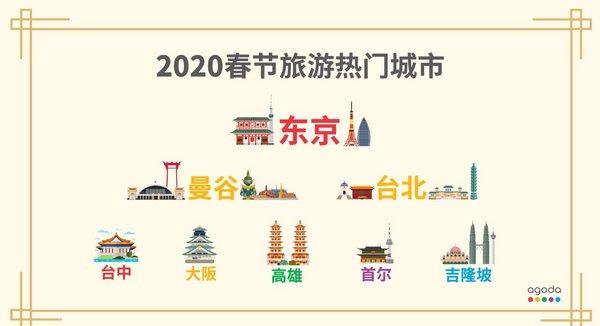 东京成为中国游客春节出游首选